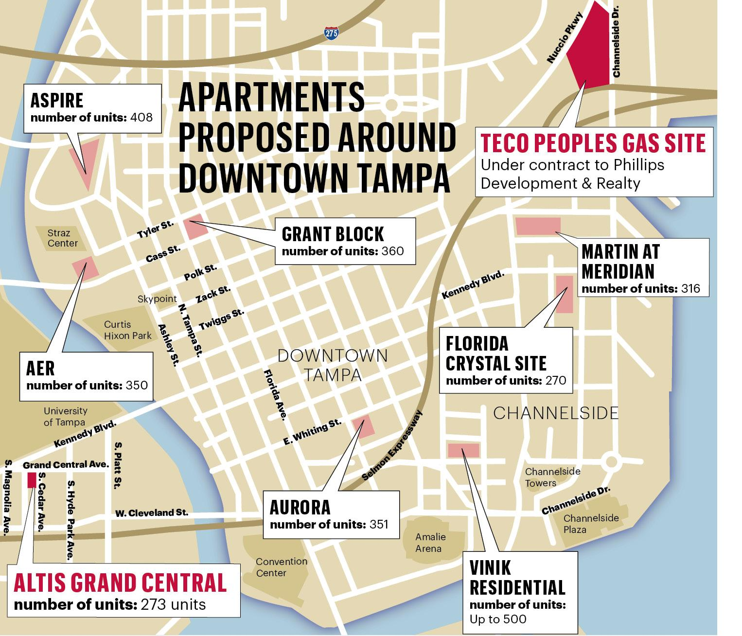 Just some of Downtown Tampa Heights development plans Tampa Bay